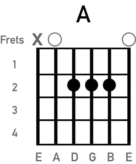 a-guitar-chord-chart