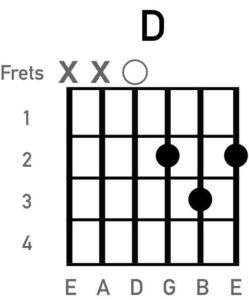d-guitar-chord-chart